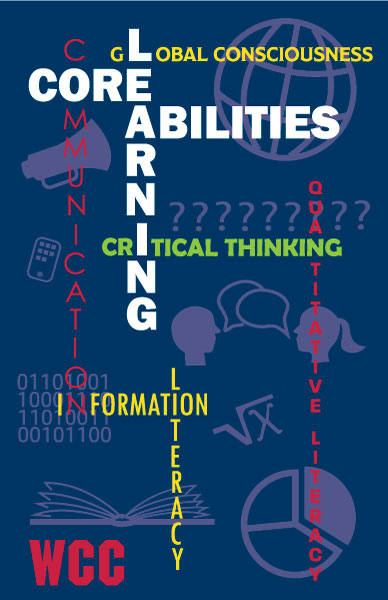 1 of 3 poster designs for the Whatcom Community College's 5 Core Learning Abilities. The poster has a deep blue background and lists the 5 abilities overlapping in crossword formation with light blue icons in the background such as a group of people, equations, pie chart, books, smartphone, and people talking.